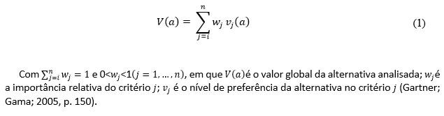 Equação 1