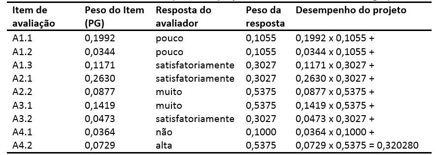 Tabela16