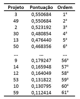 Tabela17