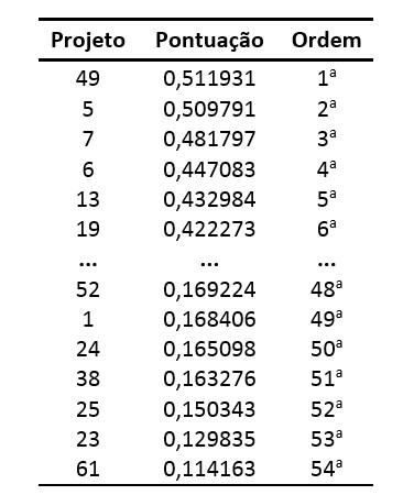 Tabela18